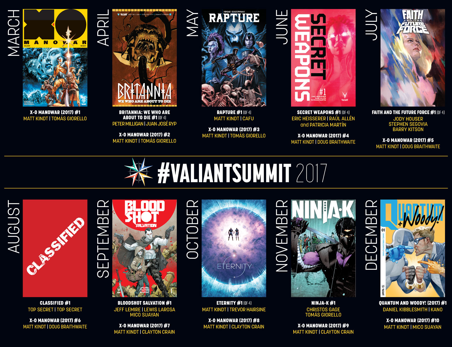 #ValiantSummit 2017: Valiant Unveils a Staggering Line-Up of New Series Spanning 2017 with BLOODSHOT SALVATION, NINJA-K, QUANTUM AND WOODY!, and More!