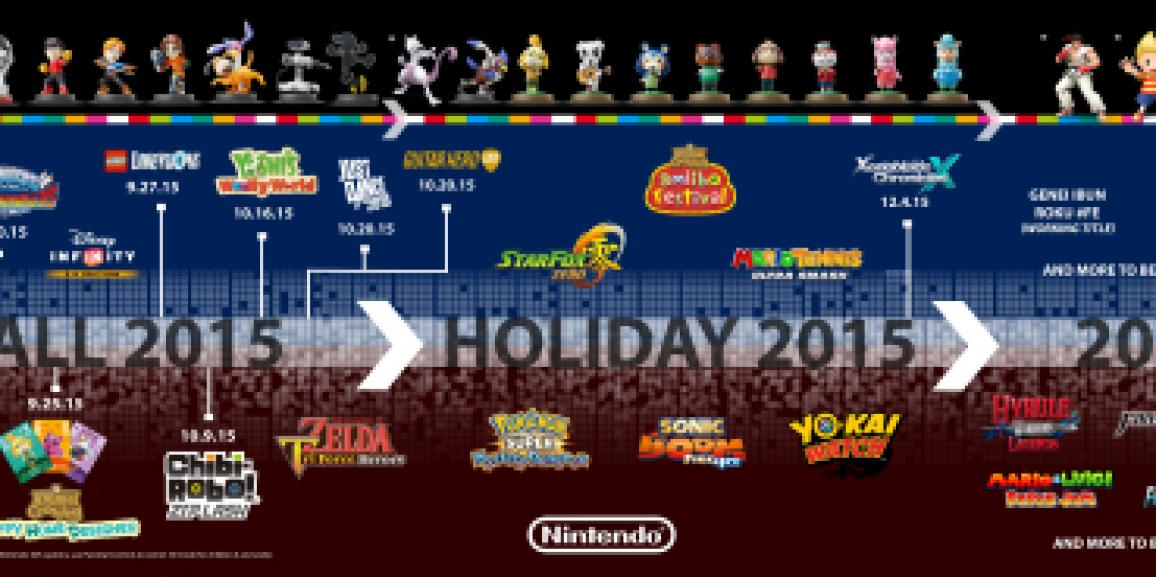 Nintendo Transforms Iconic Franchises to Give Players Unique Gaming Experiences